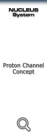 Proton Channel Concept title